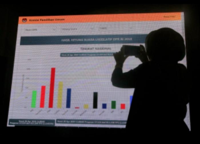 Situs Ini Beberkan Data Pribadi Caleg Pemilu 2019, Ada Nama, NIK, Tanggal Lahir, Alamat dll