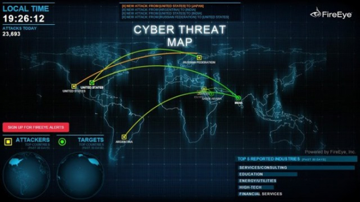 Ini 5 Jenis Serangan Siber Terbanyak Menyasar Indonesia