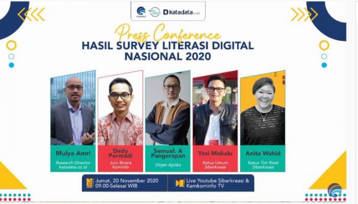 Survei Literasi Digital Nasional: Masih Ada yang Belum Bisa Bedakan Email Spam dan Mengumbar Data Pribadi