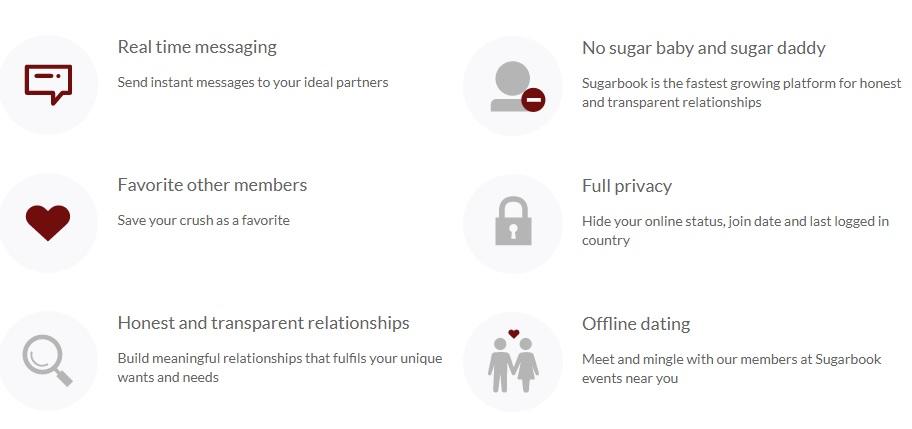 NEWS : Malaysia Dihebohkan Aplikasi 'Sugarbook', Dipakai ...