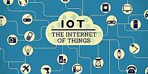 Teknologi IoT Indonesia Mulai Tumbuh